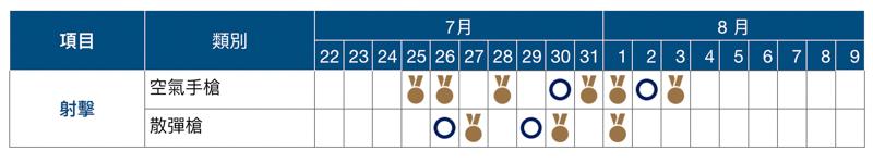 2020 東京奧運賽程表、開幕式與閉幕式日期資訊總整理 22