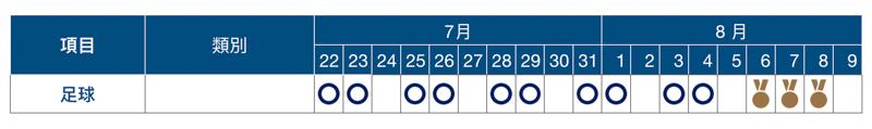 2020 東京奧運賽程表、開幕式與閉幕式日期資訊總整理 11