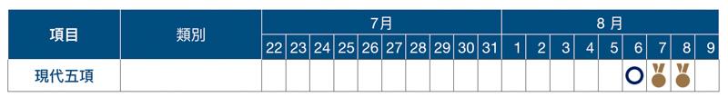 2020 東京奧運賽程表、開幕式與閉幕式日期資訊總整理 18