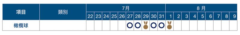 2020 東京奧運賽程表、開幕式與閉幕式日期資訊總整理 20