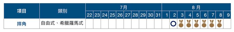 2020 東京奧運賽程表、開幕式與閉幕式日期資訊總整理 32