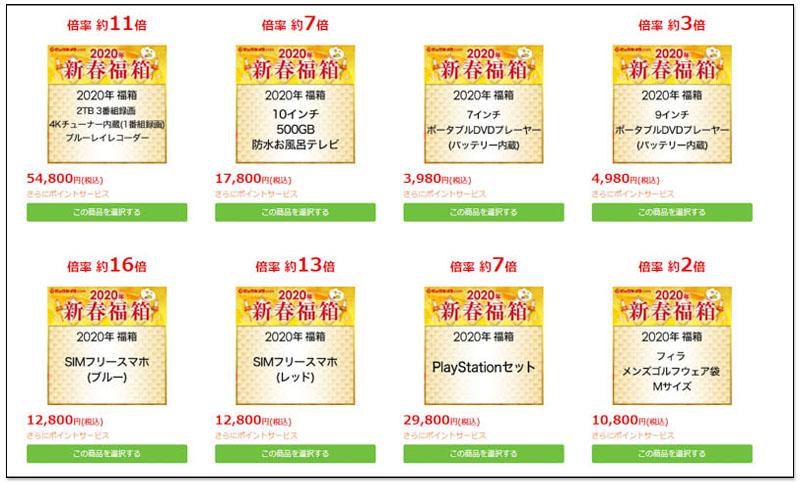 日本 2020 Bic Camera 福袋(福箱)正式公布!高達 30 款以上,即日起開放登記抽籤 12