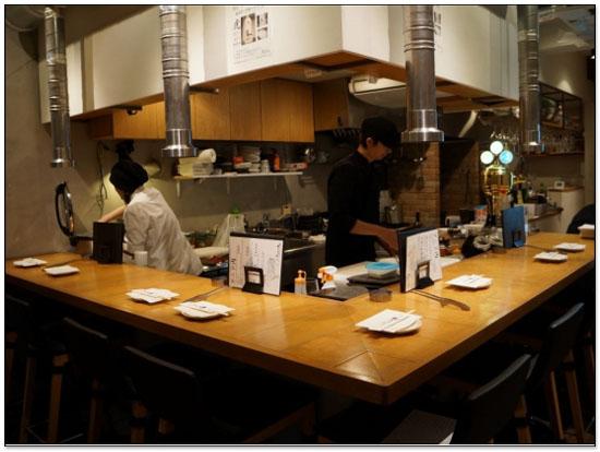 東京Nikugatou燒肉店