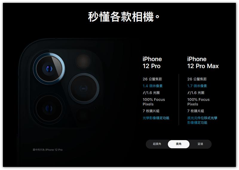 iPhone 12 相機