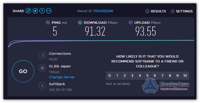 日本網速實測
