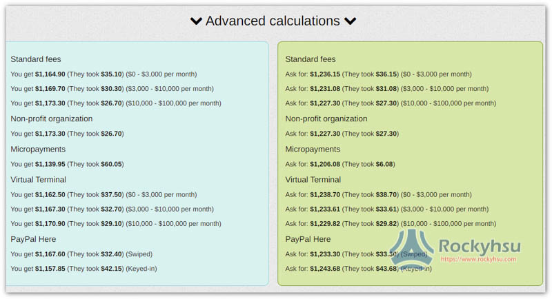 The Fee Calculator