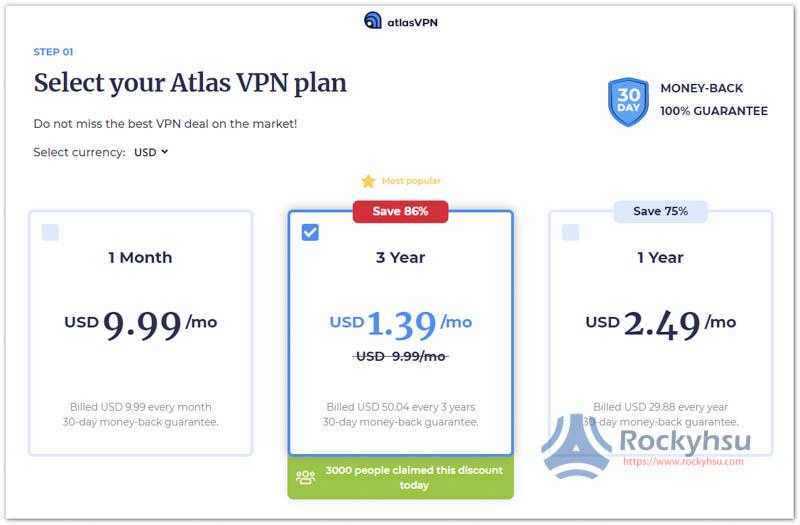 AtlasVPN 價格