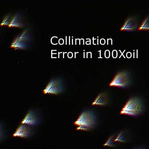 Diffraction Image of Collimation Error