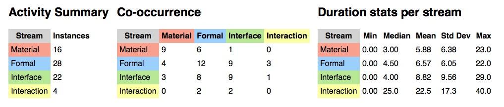 static_metrics