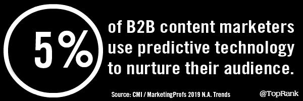 CMI MarketingProfs 2019 Trends
