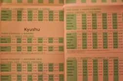JR Pass - rozkład jazdy pociągów w Japonii