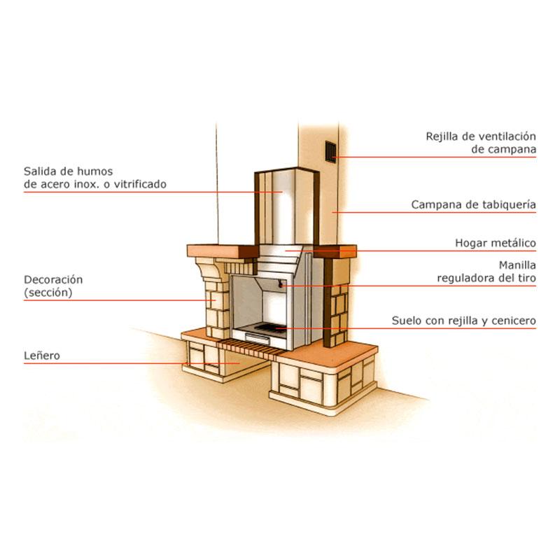 componentes-rofer-t-rofer-rodi-chimeneas-malaga