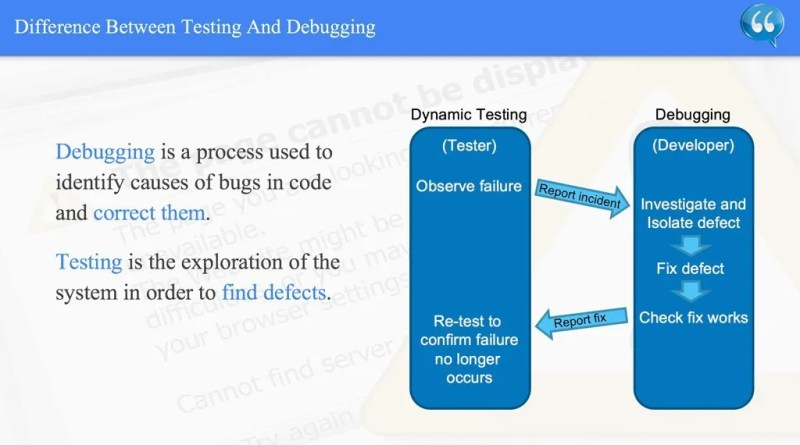 Difference Between Testing And Debugging - ISTQB