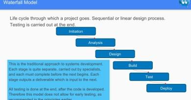 Waterfall Model - Software Testing