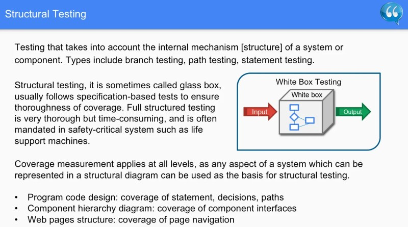 Structural Testing - Software Testing