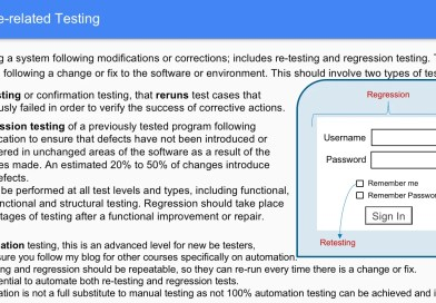 Change-related Testing