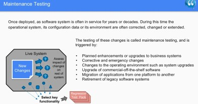 Maintenance Testing - Software Testing
