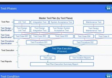 ISTQB free slides