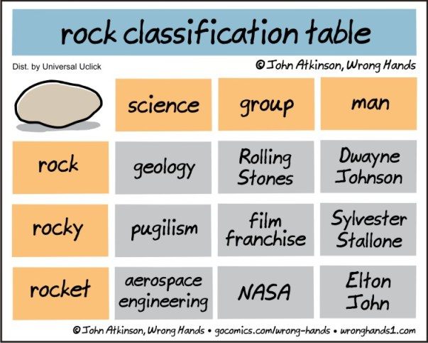 rock-classification-table