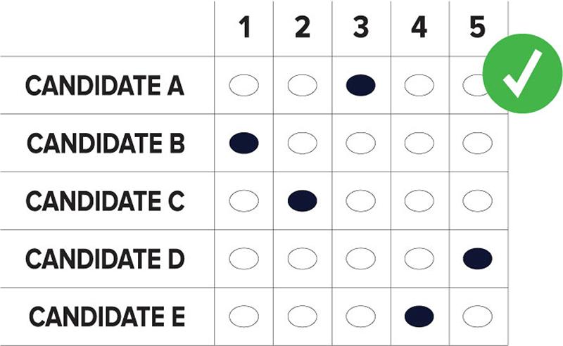 RCV_sample_ballot