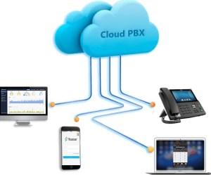 Yeastar cloudPBX bij Roger Telecom