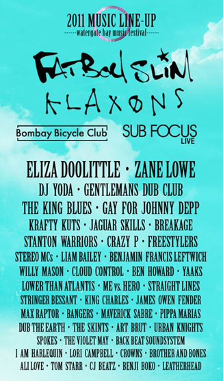 Rogue Mag Music and Festivals Relentless Boardmasters Music line-up