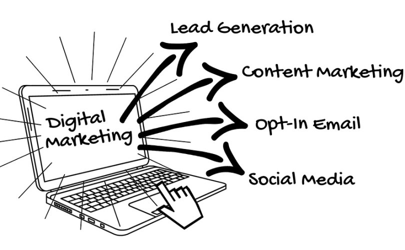 sales lead generation tips
