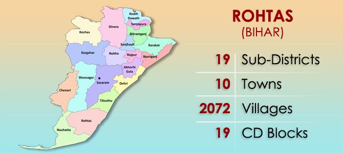 Rohtas district