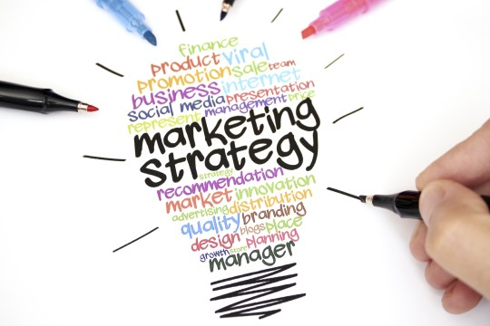 Motivation Marketing Strategy