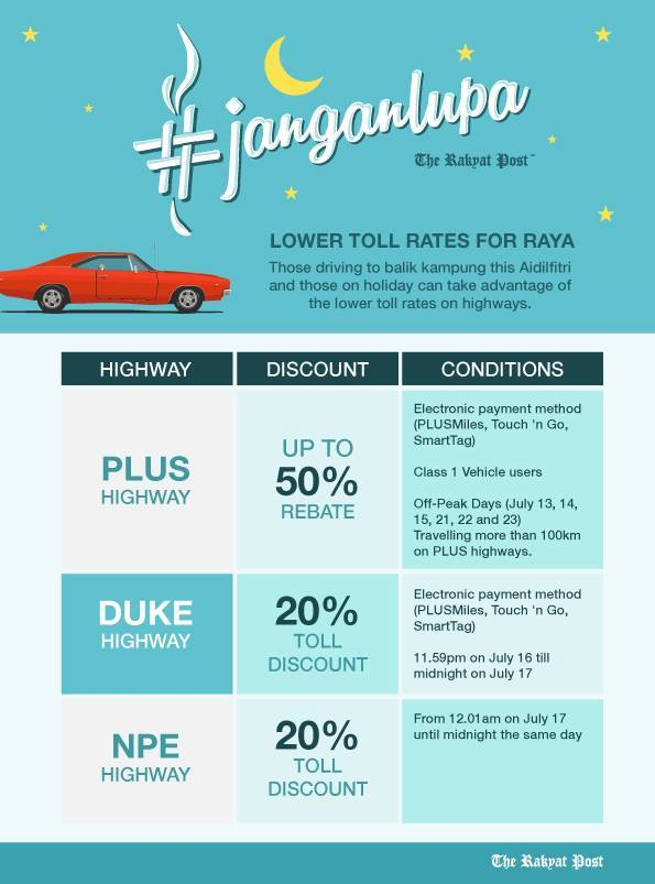 Special Toll Rates For Hari Raya 2015. Credit : The Rakyat Post