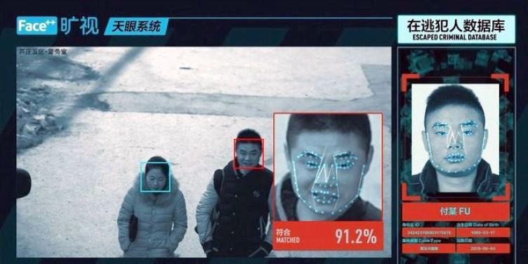 Chinese surveillance camera capabilities