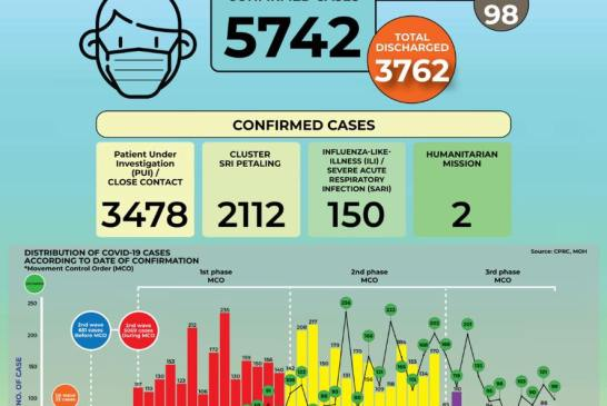MOH 2020-04-25 cases 02