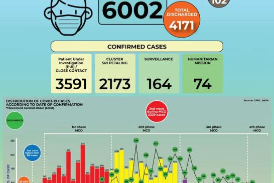 MOH 2020-04-30 cases 02