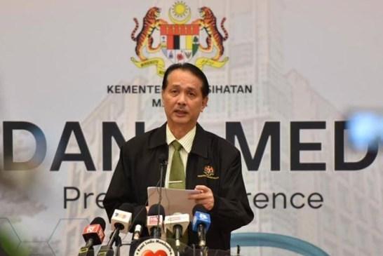 COVID-19 Malaysia : 8303 Cases, 6635 Recovered, 117 Dead