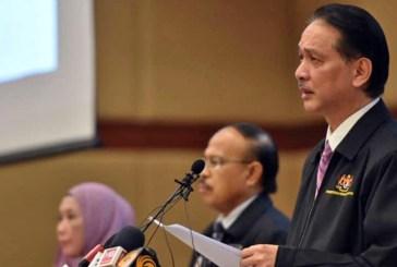 COVID-19 Malaysia : 86618 Cases, 71681 Healed, 422 Dead