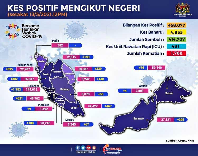 Malaysia COVID-19 2021-05-13 cases 02b