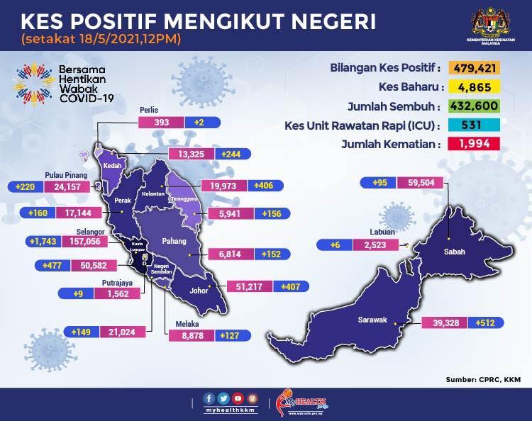 Malaysia COVID-19 2021-05-18 cases 02