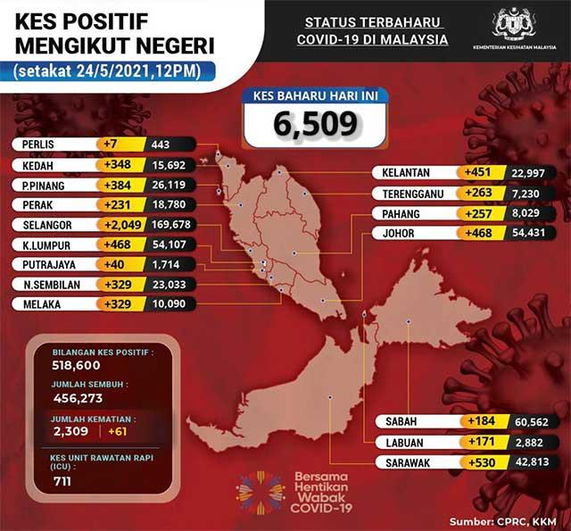 Malaysia COVID-19 2021-05-24 cases 02