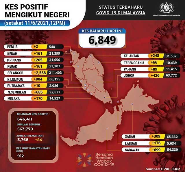 Malaysia COVID-19 2021-06-11 cases 02