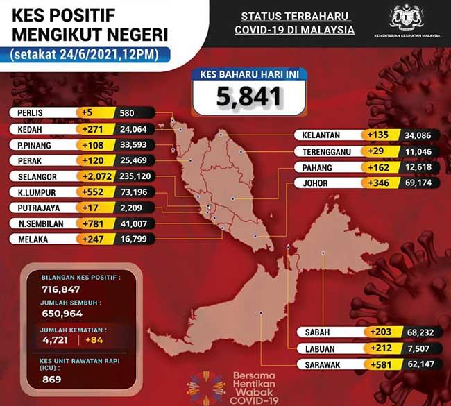 Malaysia COVID-19 2021-06-24 cases 02
