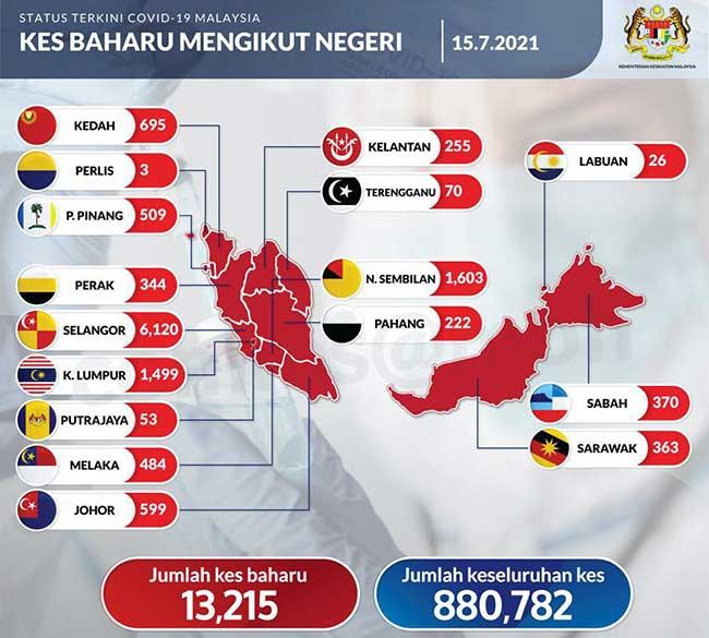 Malaysia COVID-19 2021-07-15 cases 02