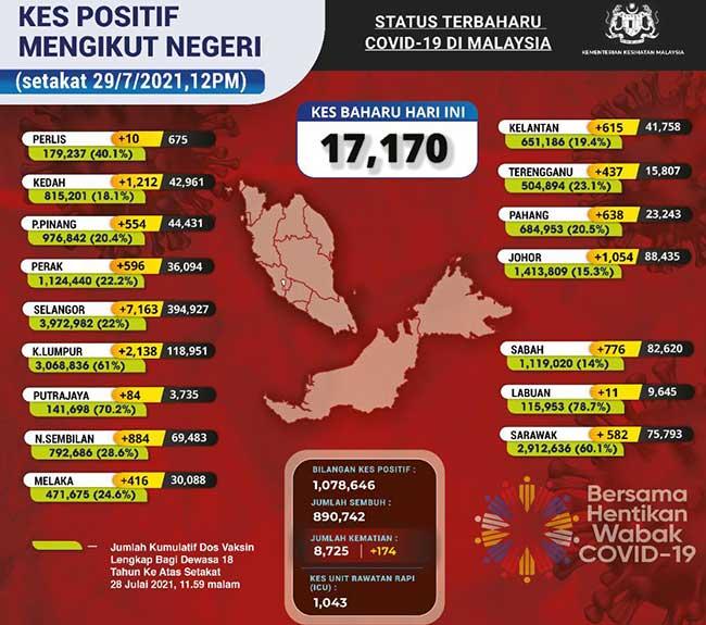 Malaysia COVID-19 2021-07-29 cases 02