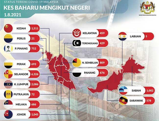 Malaysia COVID-19 2021-08-01 cases 02
