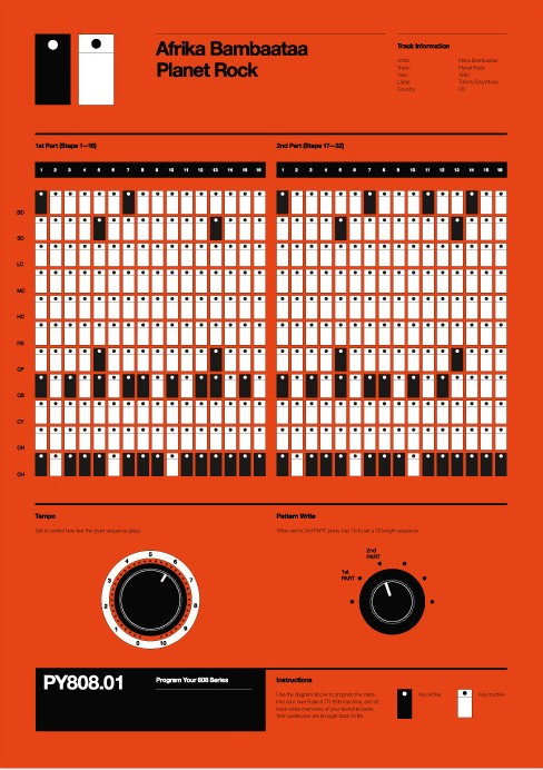 Roland TR-808 drum chart for Afrika Bambaataa Planet Rock