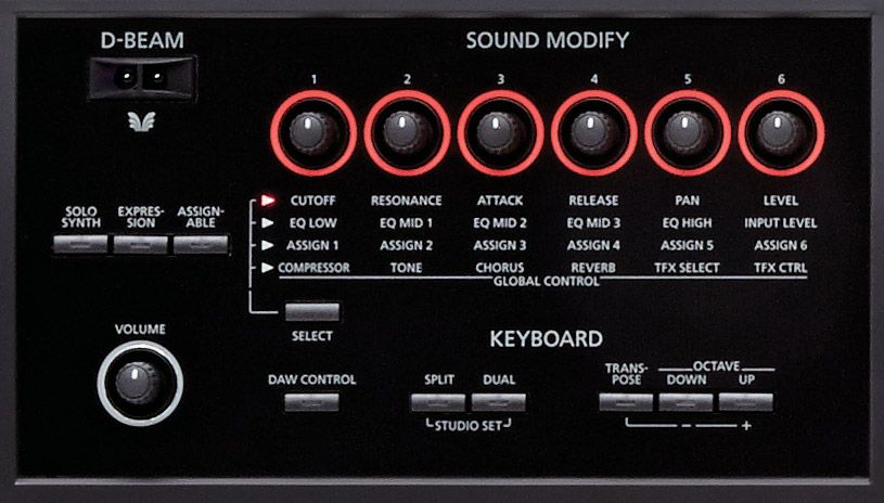 FA-06 Sound Modify Section for Controlling Synth Bass Parts