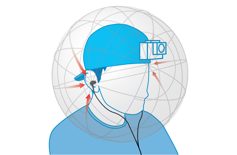 Binaural Recording with the WEARPRO Mic