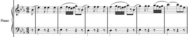 Mozart: Piano concerto K.482, mvt.3, score sample, Allegro