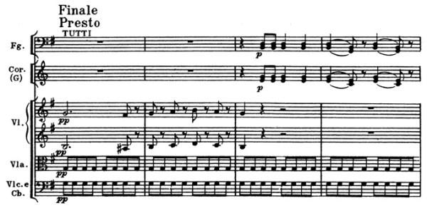 Mozart: Piano concerto K.453, mvt.3, score sample, Finale: Presto