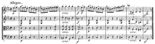 Beethoven, string quartet op.18/4, mvt.4, score sample, Allegro