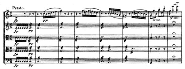 Beethoven, string quintet op.29, mvt.4, score sample, Finale: Presto